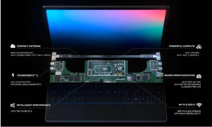 Intel Clover Falls AI Coprocessor Announced