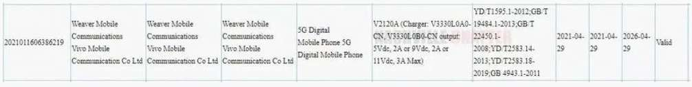 Vivo X60T Pro variant on China Compulsory Certification body (3C)